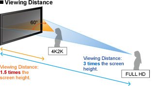 Ultra Hd 4k Televisions Now At Appliances Online Appliances