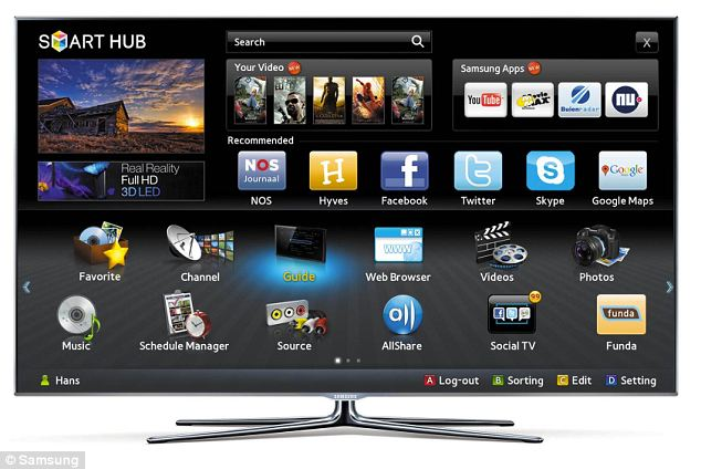 Smart TVs explained – your guide to Smart TVs « Appliances Online Blog