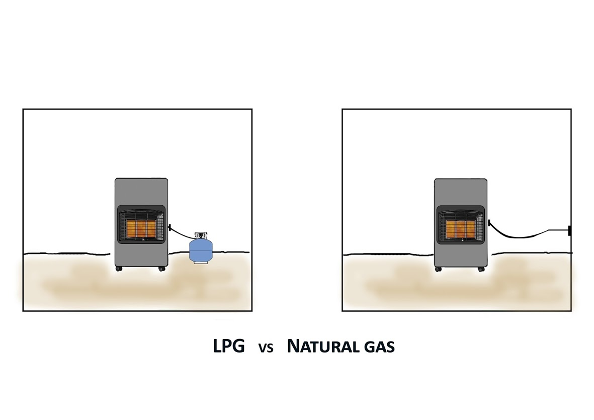 Lpg Or Natural Gas Which Is Cheaper