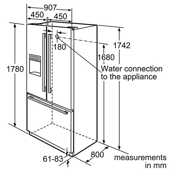 Doors dimensions a figure shows recommended dimensions for French door dimensions
